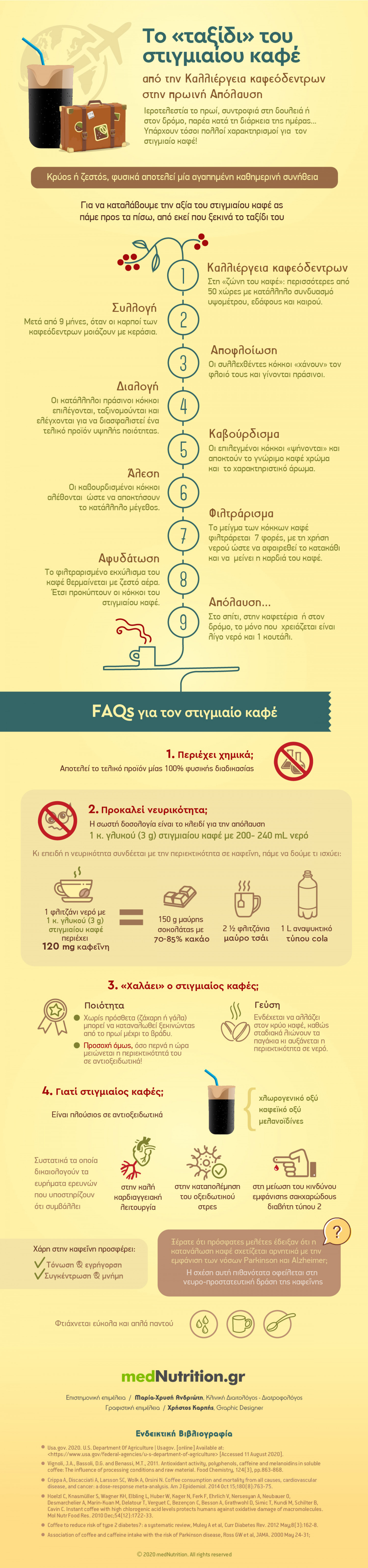 Instant Coffee production and health benefits  Infographic