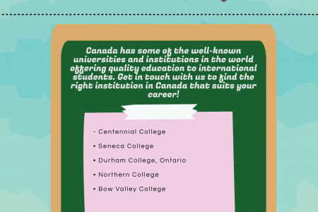 Institutions in Canada Infographic