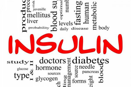 Insulin - Fasting Insulin Test, Normal Insulin Level, Insulin Resistance, Manage Insulin Infographic