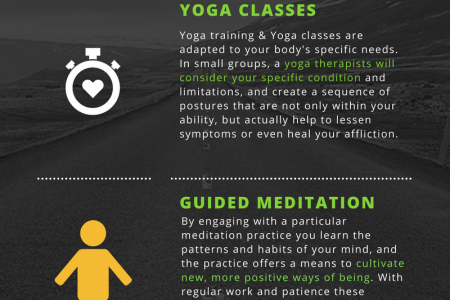 Integrated Health Yoga, Meditation and Hydrotherapy Infographic