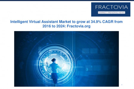 Intelligent Virtual Assistant Market in automotive applications to hit $2.8bn by 2024 Infographic
