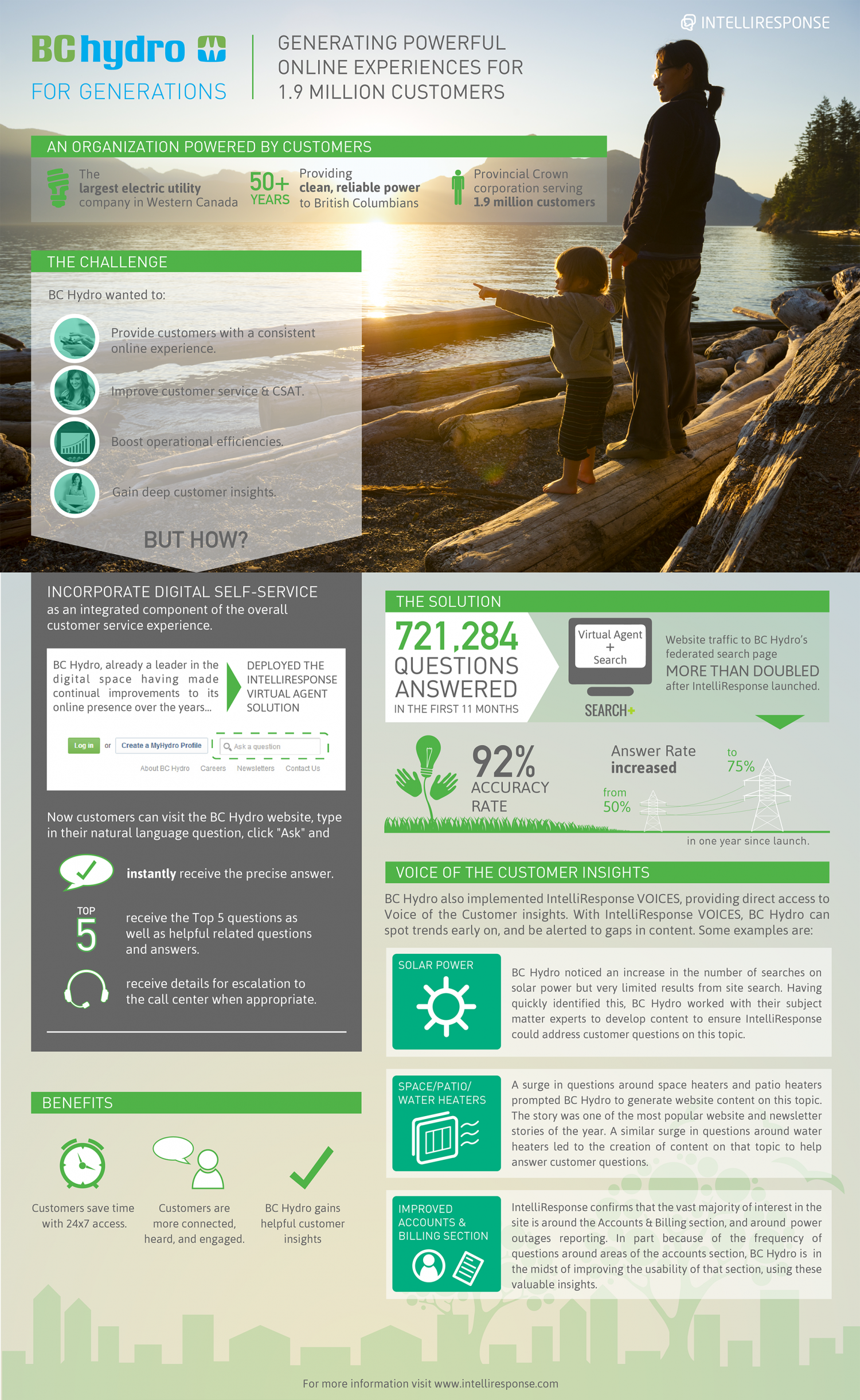 Intelliresponse Customer Case Study Bc Hydro Leading North American Utility Infographic