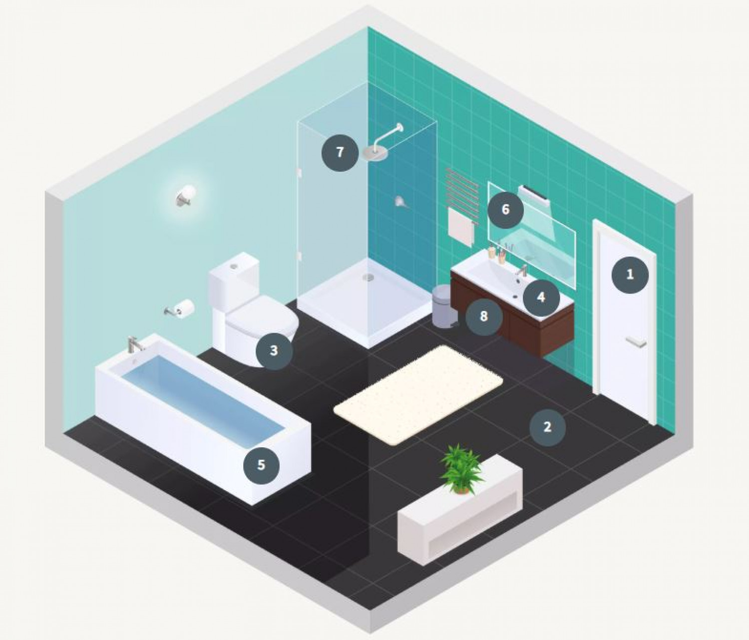 Interactive Bathroom of the Future Infographic