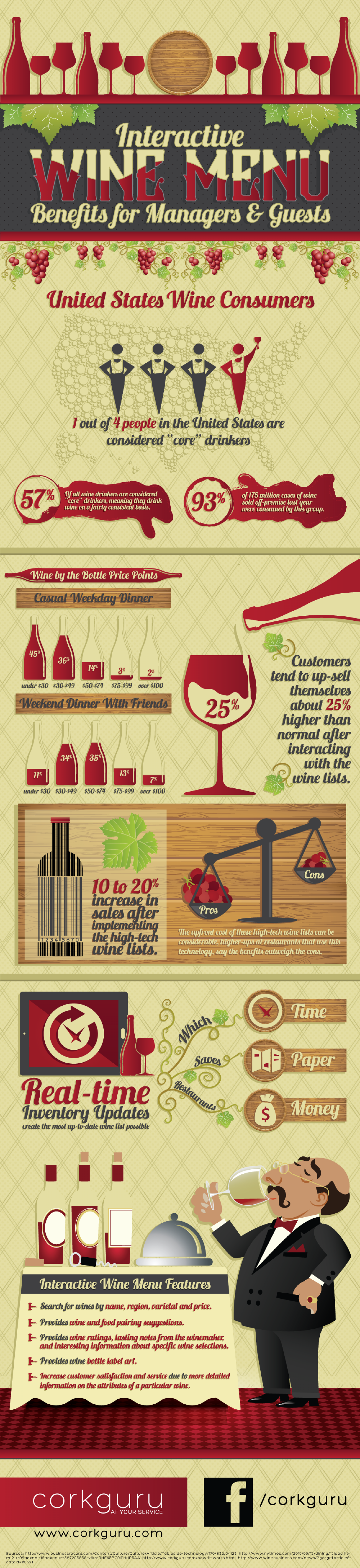 Interactive Wine Menu Benefits for Managers & Guests Infographic