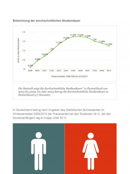 Single statistiken deutschland
