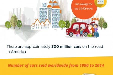 Interesting & Fun Facts about Cars Infographic