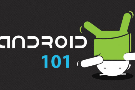 Interesting Android Facts, Stats & History Infographic