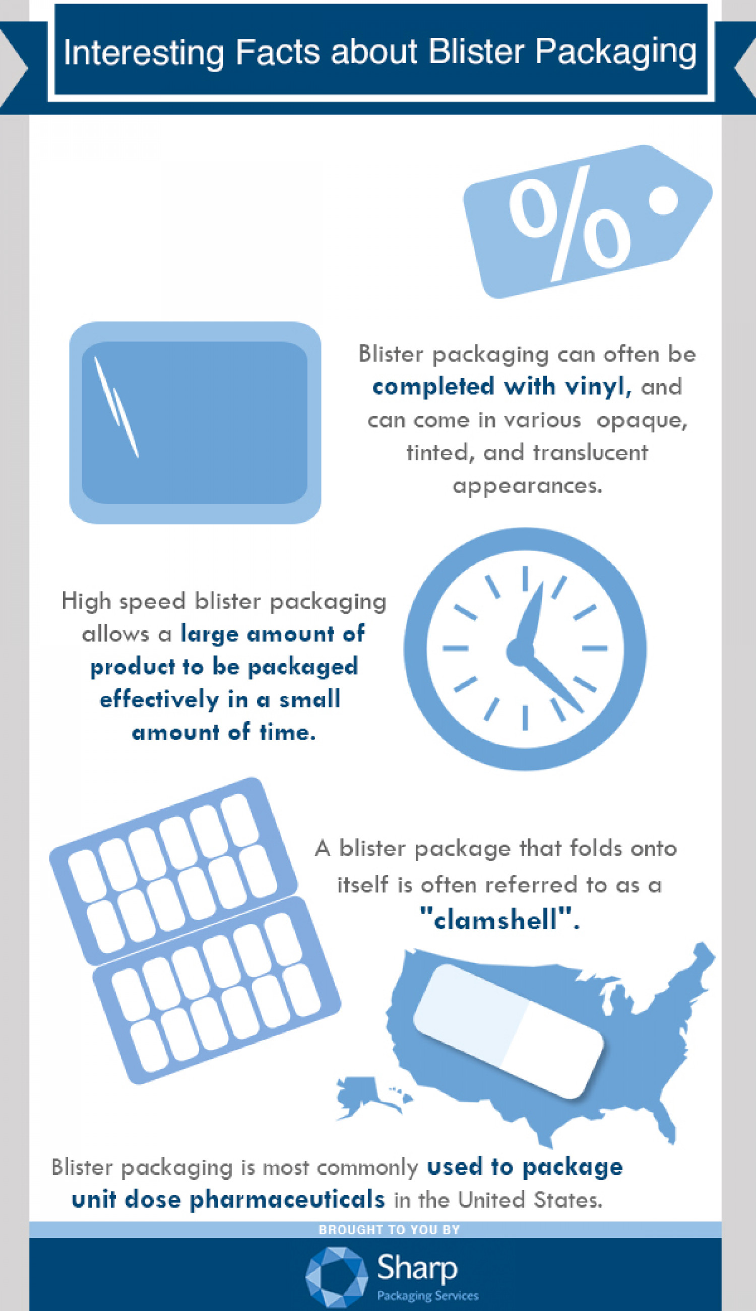 Interesting Facts About Blister Packaging Infographic