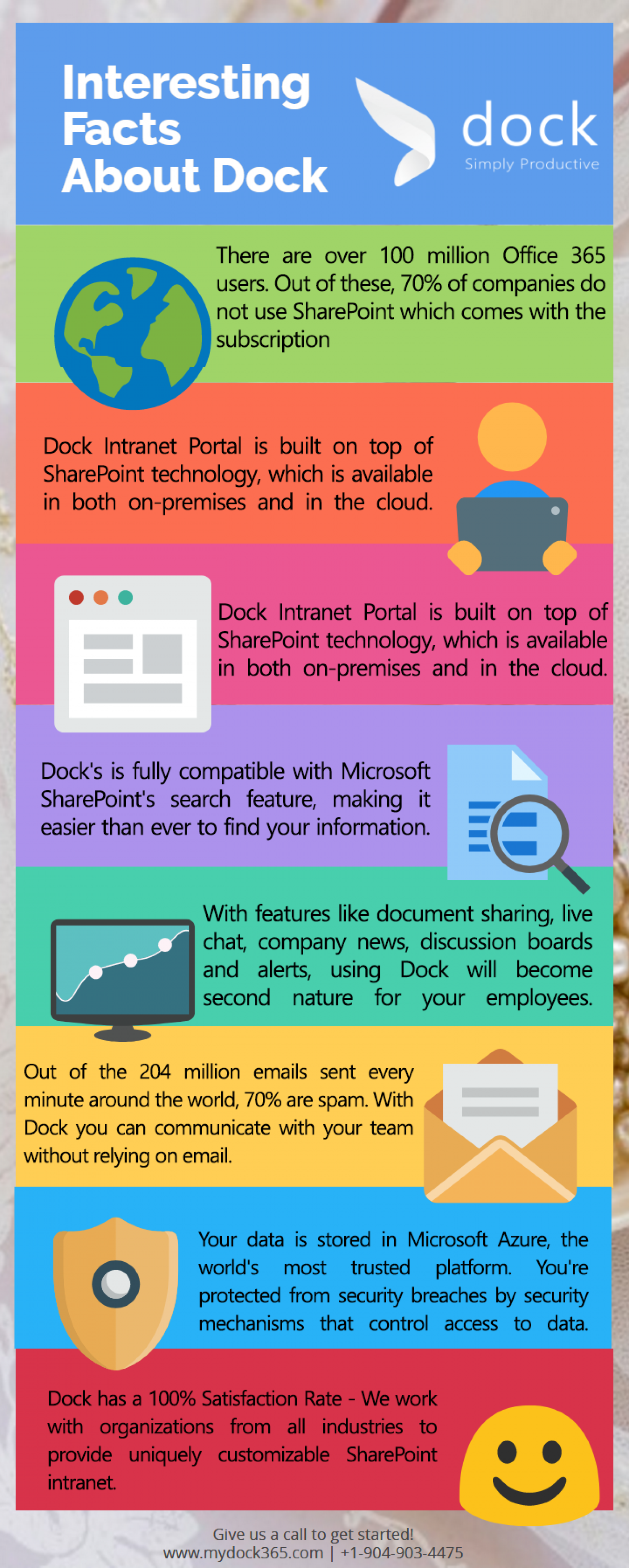 Interesting Facts about Dock Intranet Portal Infographic