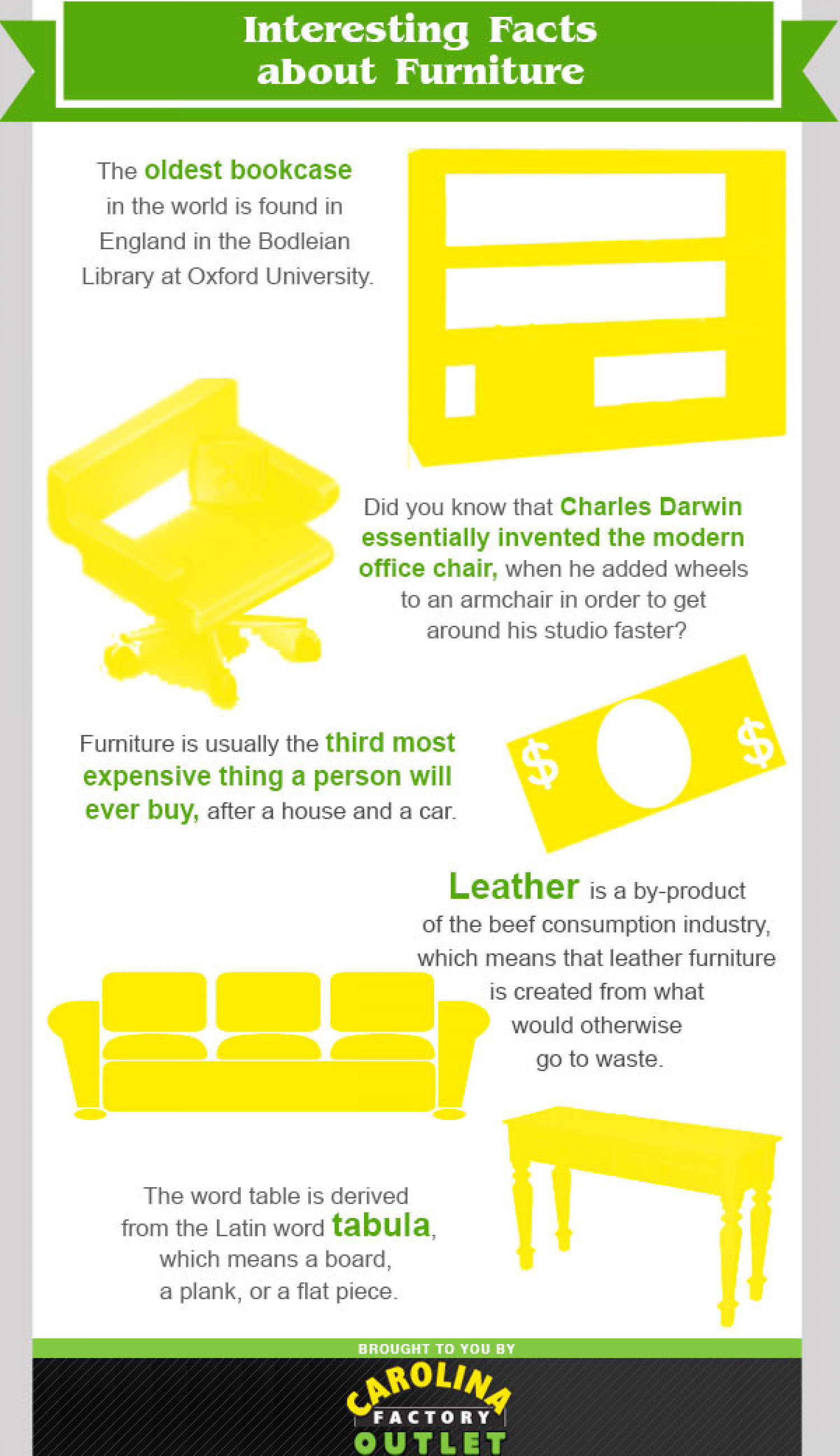 Interesting Facts about Furniture  sc 1 st  Visually & Interesting Facts about Furniture | Visual.ly
