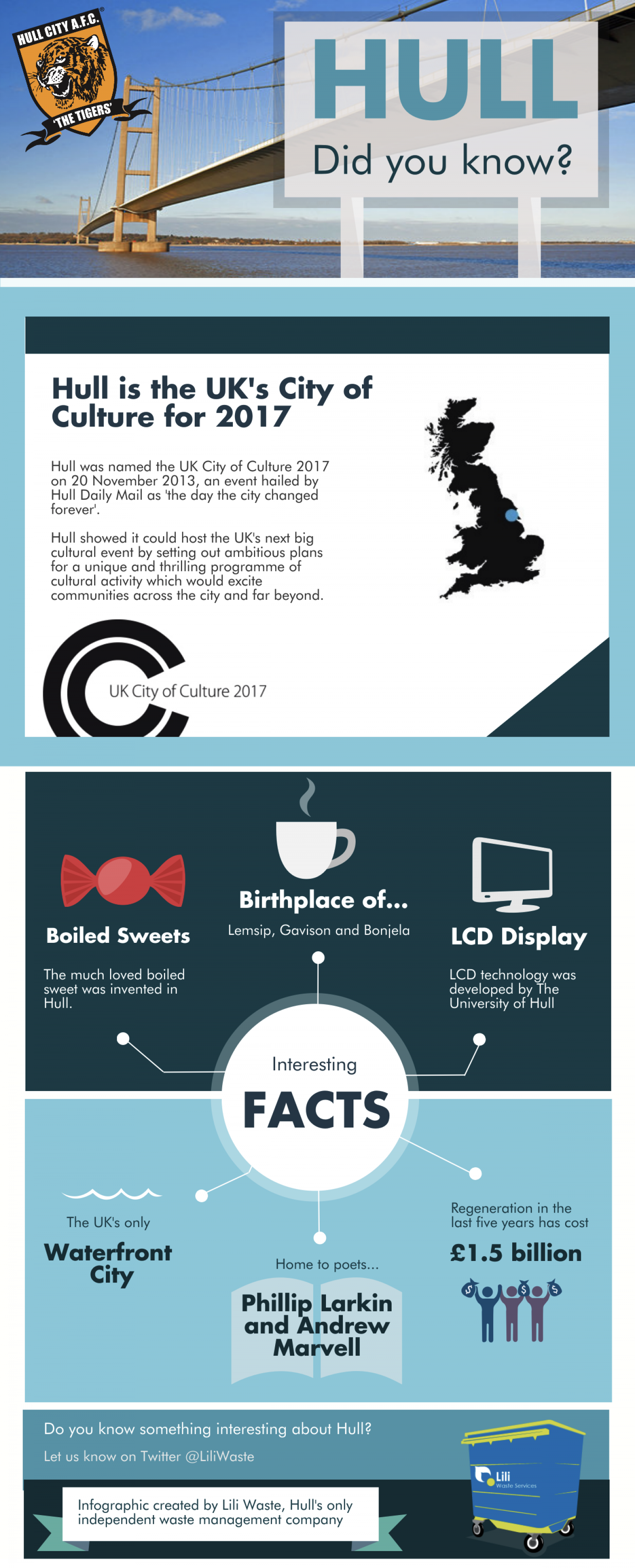 Interesting Facts about Kingston Upon Hull Infographic