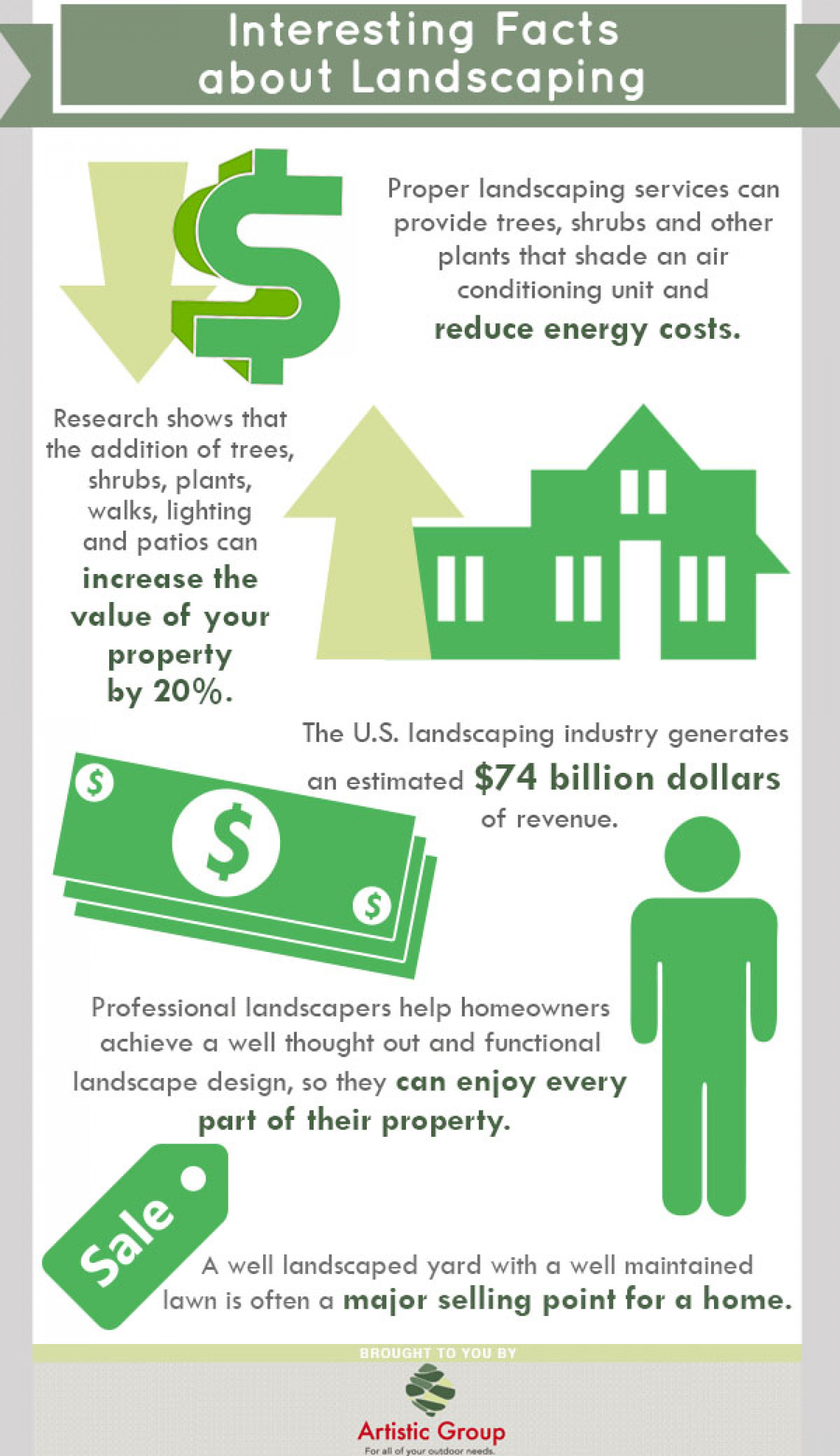 Interesting Facts about Landscaping Infographic