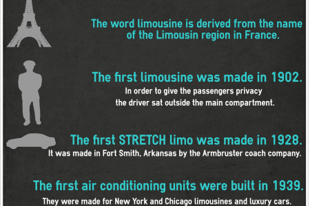 Interesting facts about Limousines Infographic