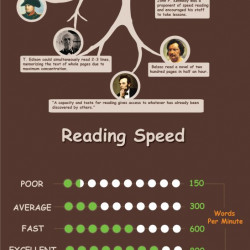 Interesting facts about reading | Visual.ly
