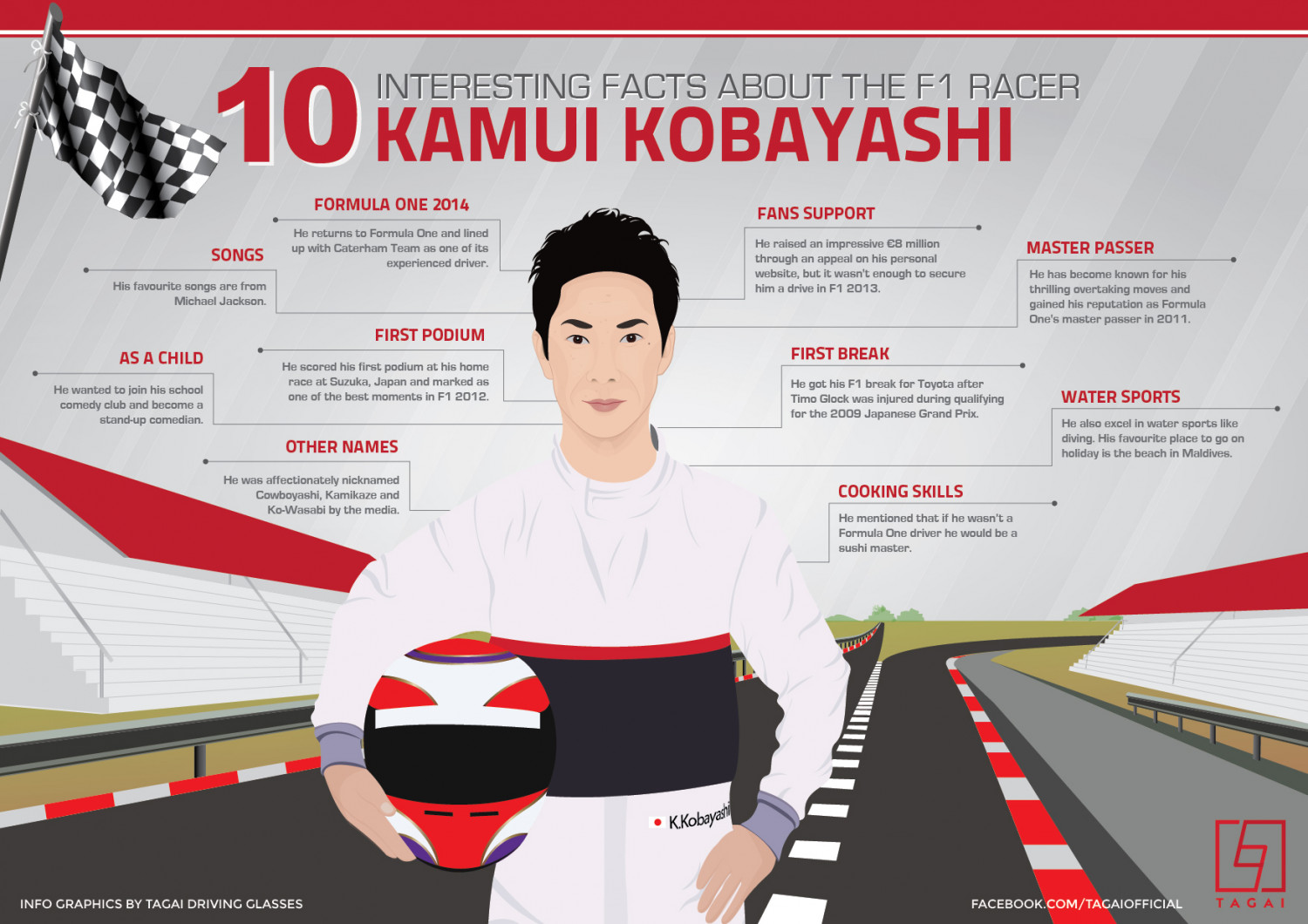 10 Interesting Facts about the Formula One Driver Kamui Kobayashi Infographic