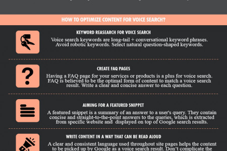Interesting Facts About Voice Search SEO 2019 Infographic