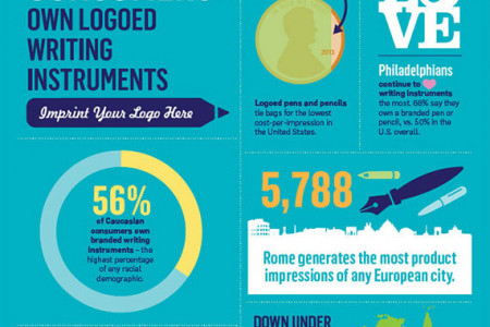 Interesting facts about Writing Instruments - infographic Infographic