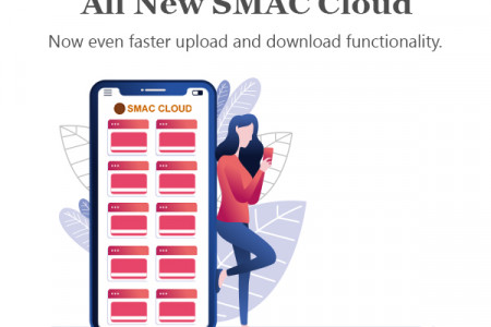 Interesting features of SMAC Cloud? Infographic