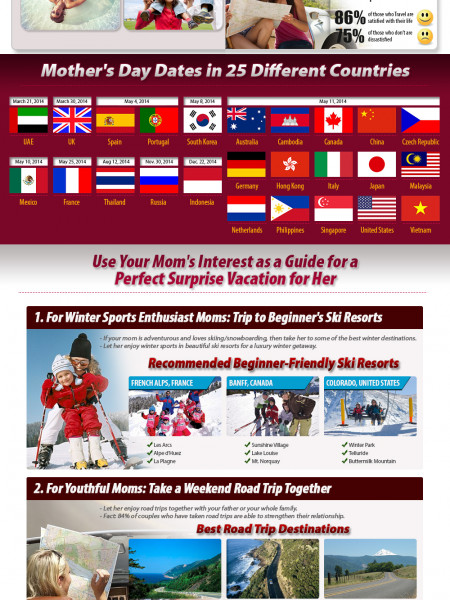 Guide in Planning a Vacation for your Mom this Mother's Day Infographic