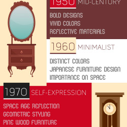 Perfect Furniture Design Through The Ages D Throughout Decorating