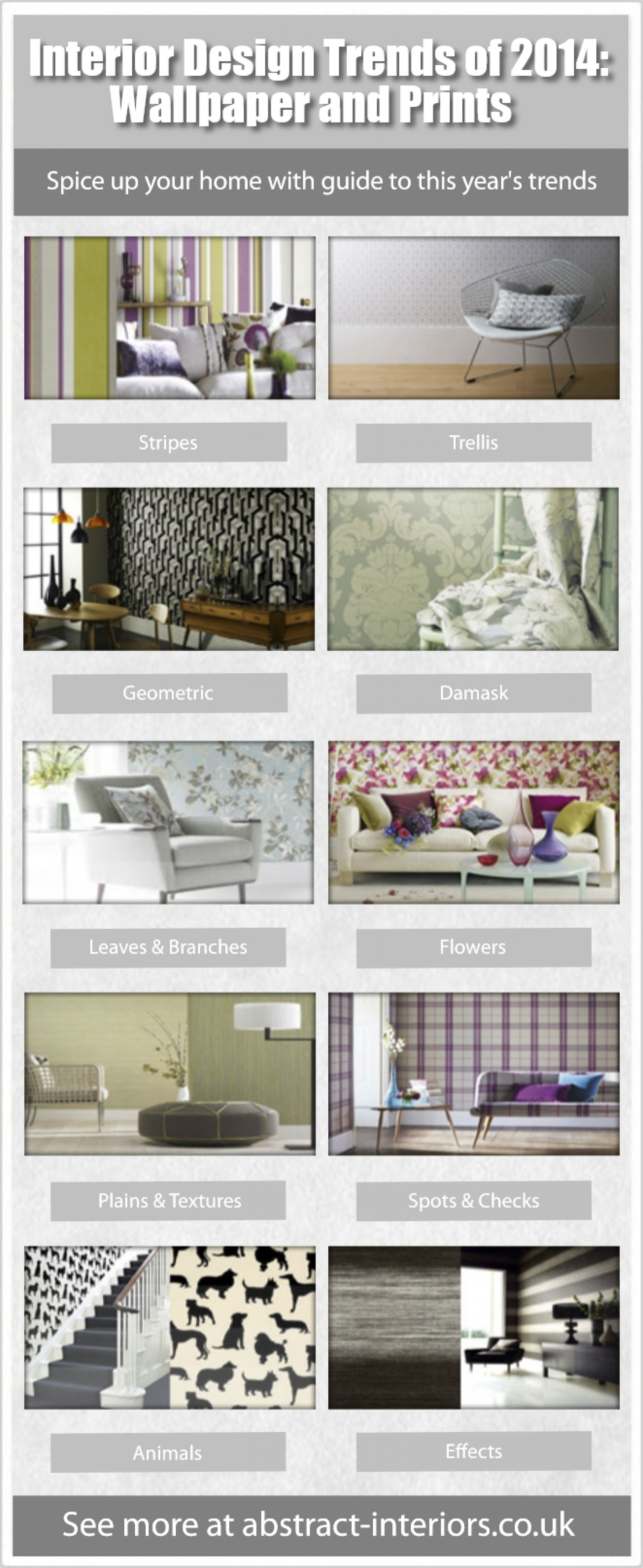 Interior Design Trends of 2014: Wallpaper and Prints Infographic