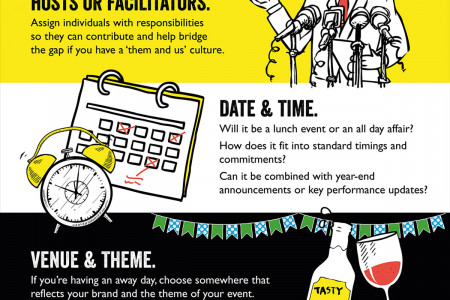 Internal Employee Events That Hit The Spot Infographic