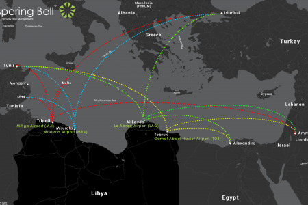 International flights to Libya (Mid 2016) Infographic