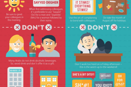 International Office Etiquette Infographic