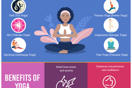 International Yoga Day: How Yoga helps students to live a stress-free life Infographic