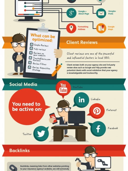 Internet Marketing Company | SEO | The One Technologies Infographic