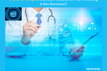 Internet of Things in Healthcare Industry: Are You Witnessing A New Revolution? Infographic