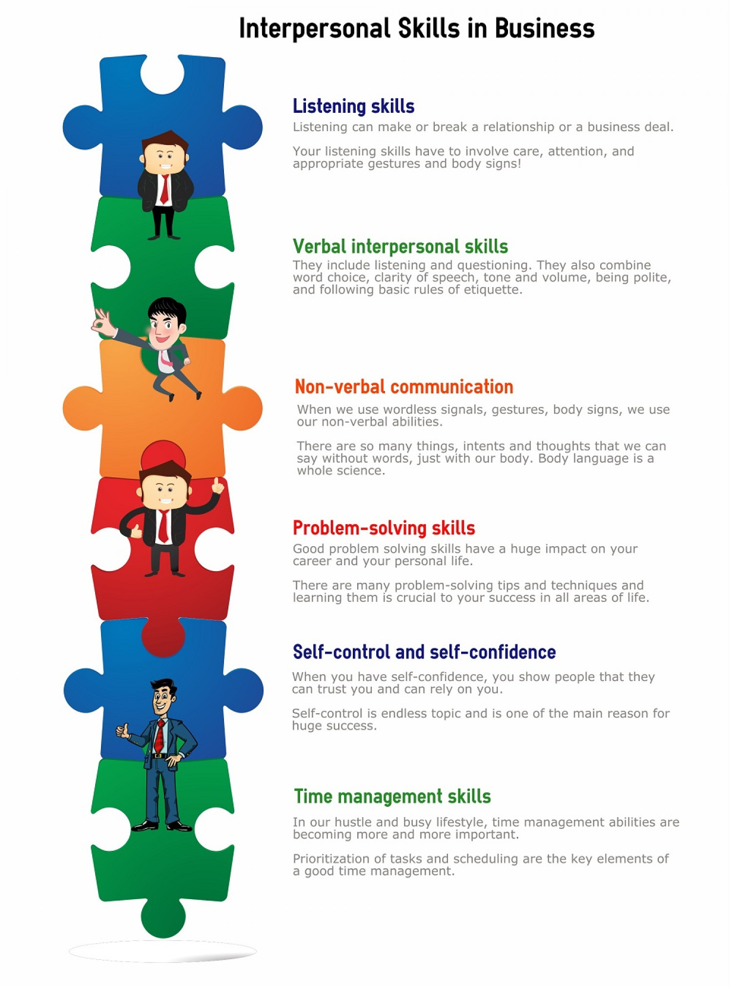 Interpersonal Skills Visual Ly