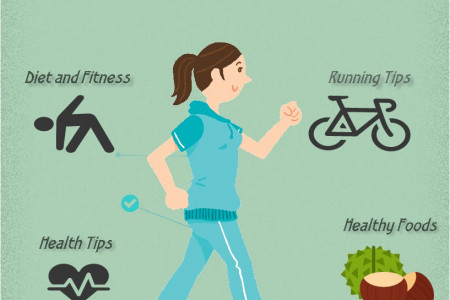 Intershapes- Helps you to stay fit and healthy Infographic