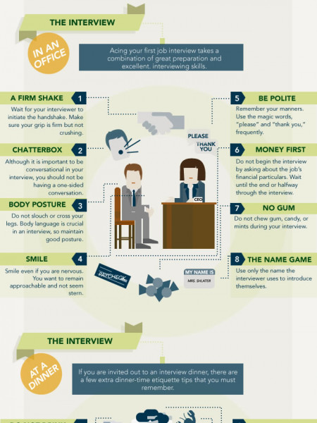 Interviewing Etiquette Infographic