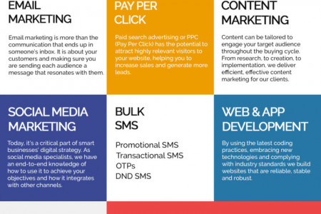 INTFOS crafting digital Infographic