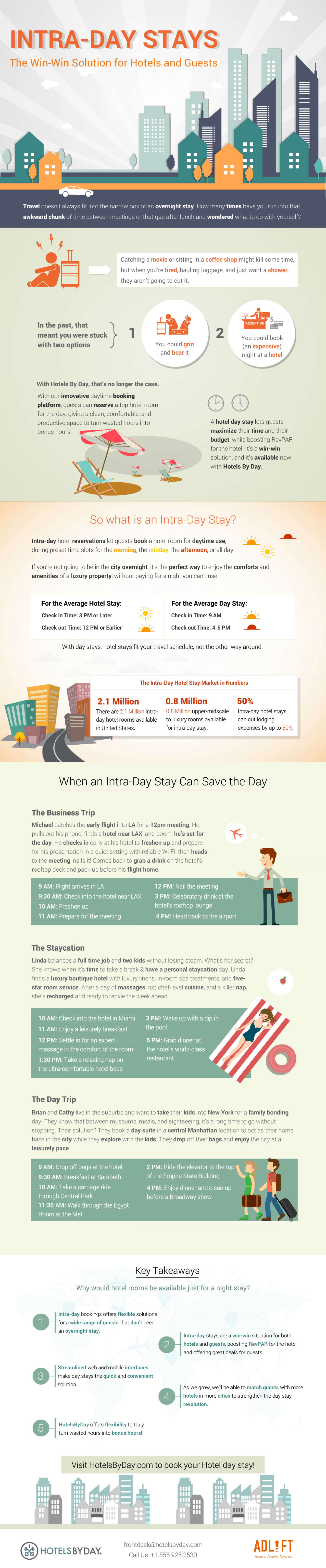 Intra-Day Stays: The Win-Win Solution for Hotels and Guests Infographic