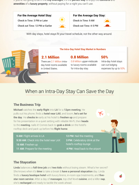 Intra-Day Stays: The Win-Win Solution for Hotels and Guests