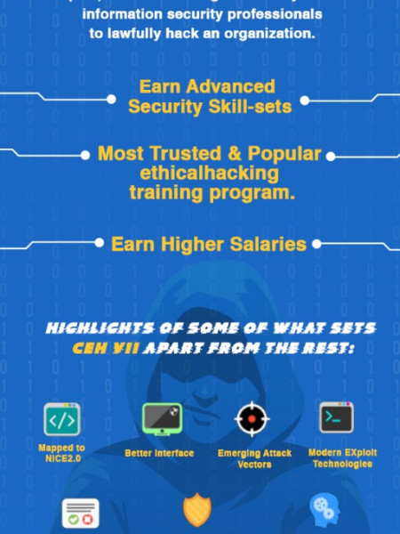Introducing All New Certified Ethical Hacker Infographic