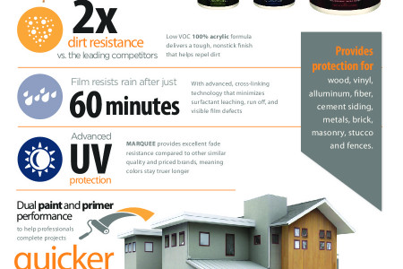 Introducing BEHR MARQUEE™ Infographic