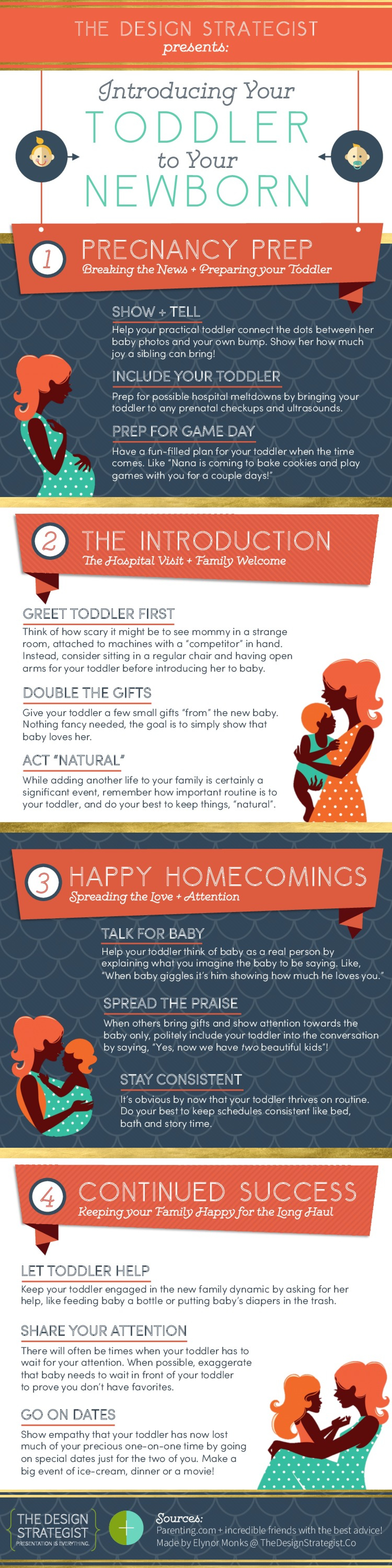 Introducing Your Toddler to Your Newborn Infographic