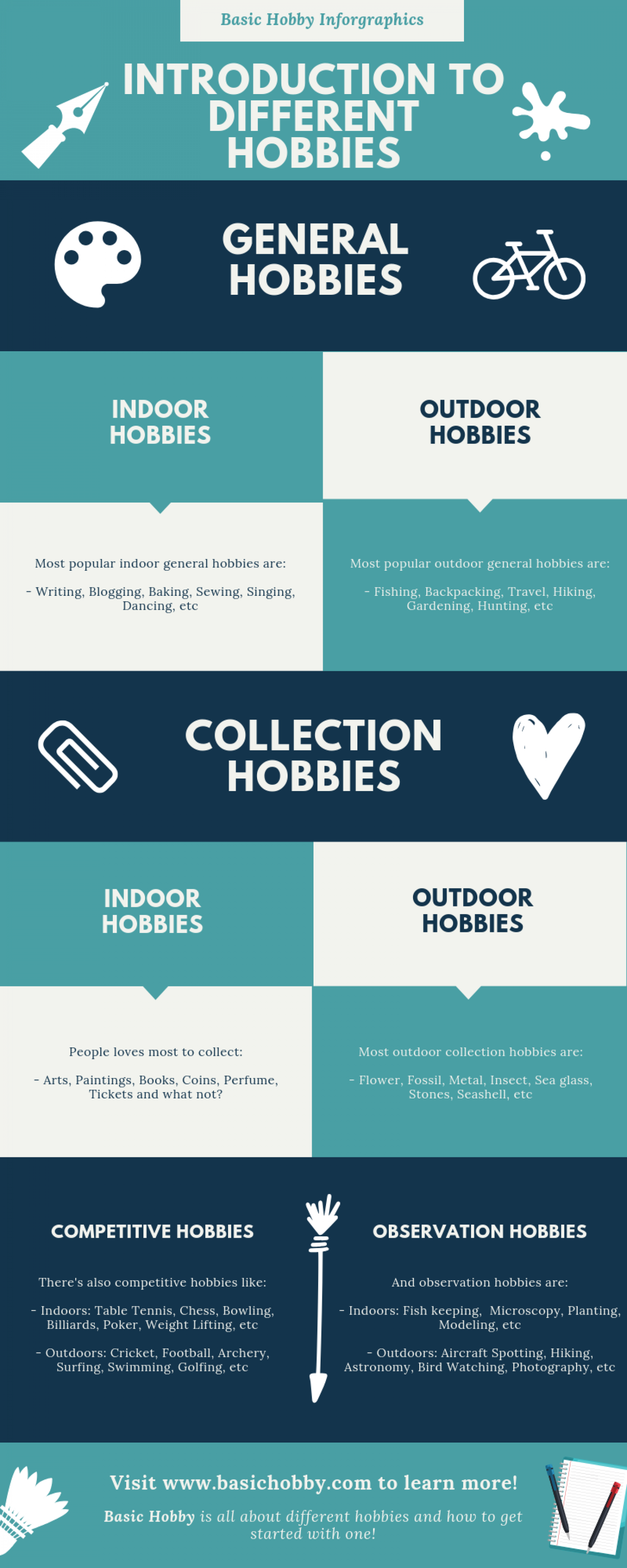 Introduction to different type of hobbies Infographic