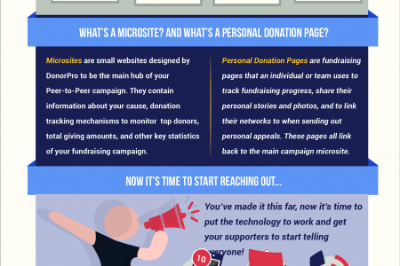 Introduction to Grassroots Fundraising Infographic