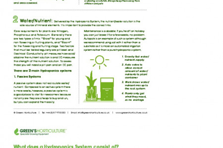 Introduction to Hydroponics Infographic