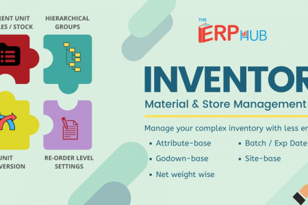 Inventory Management Software Service by TheERPHub -  Vadodara, Gujarat, India Infographic