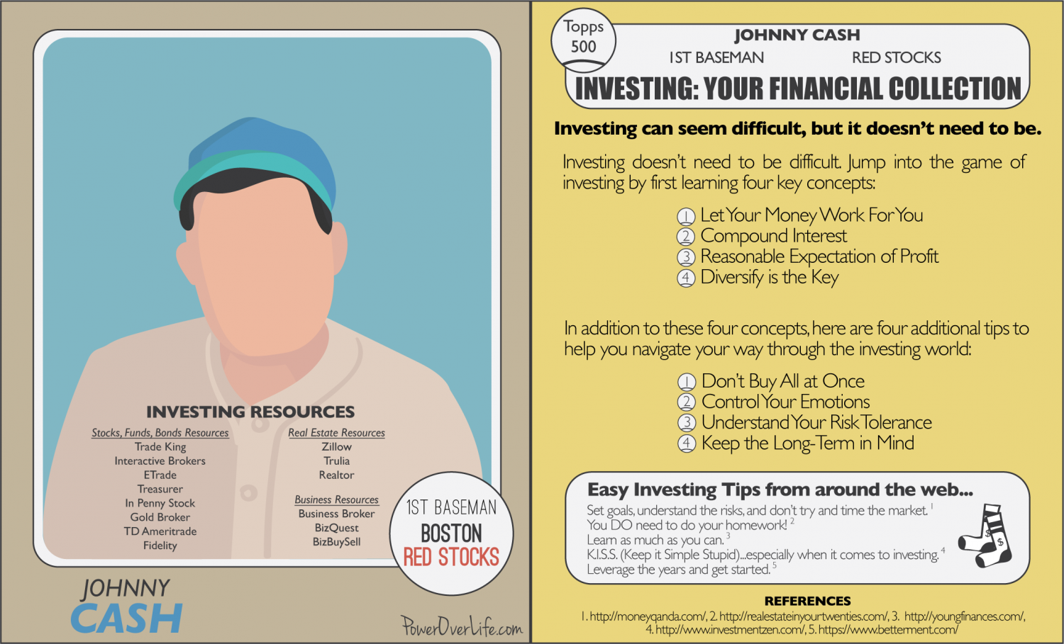 Investing: Your Ultimate Collection Infographic