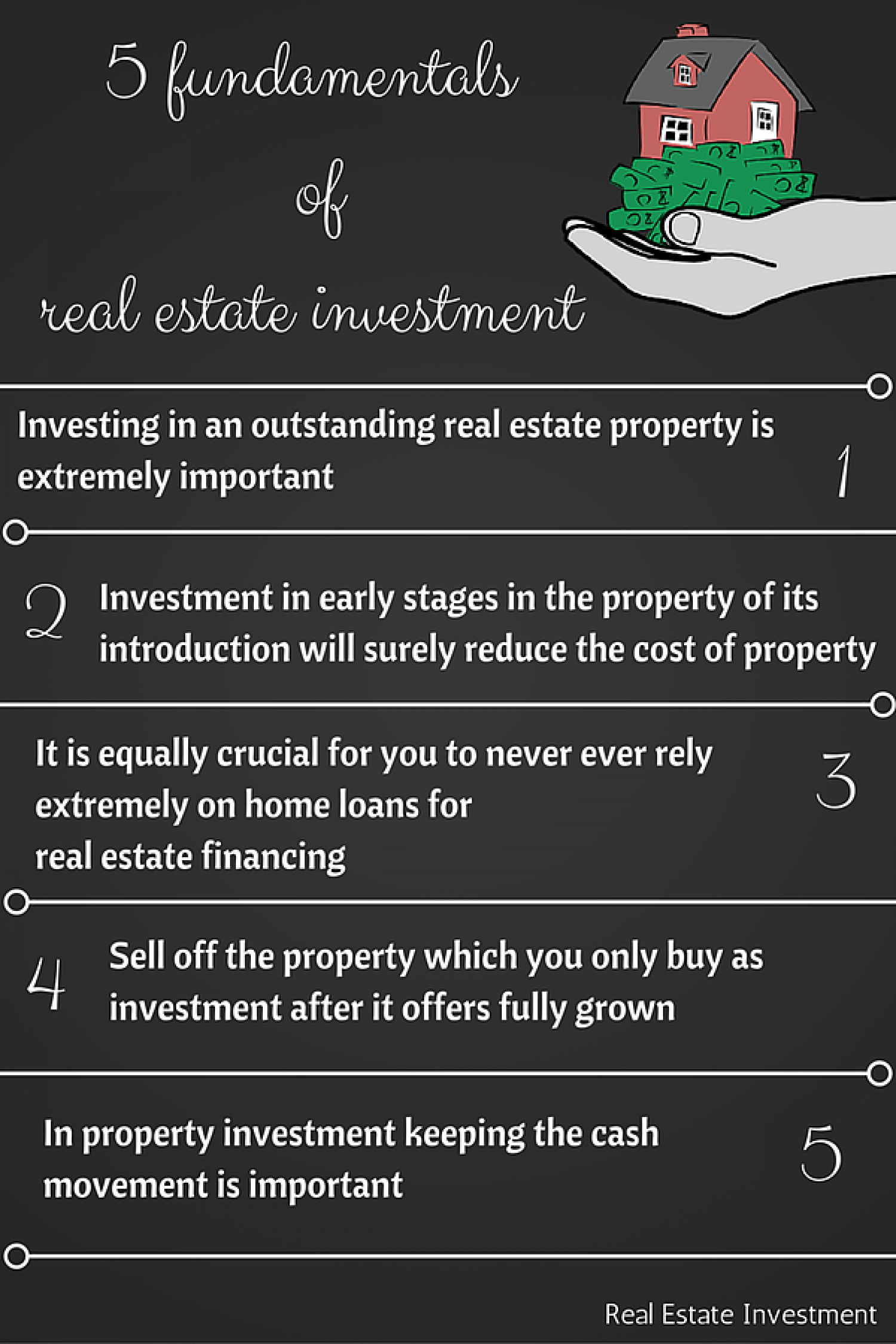 Investment in Indian Real Estate Infographic