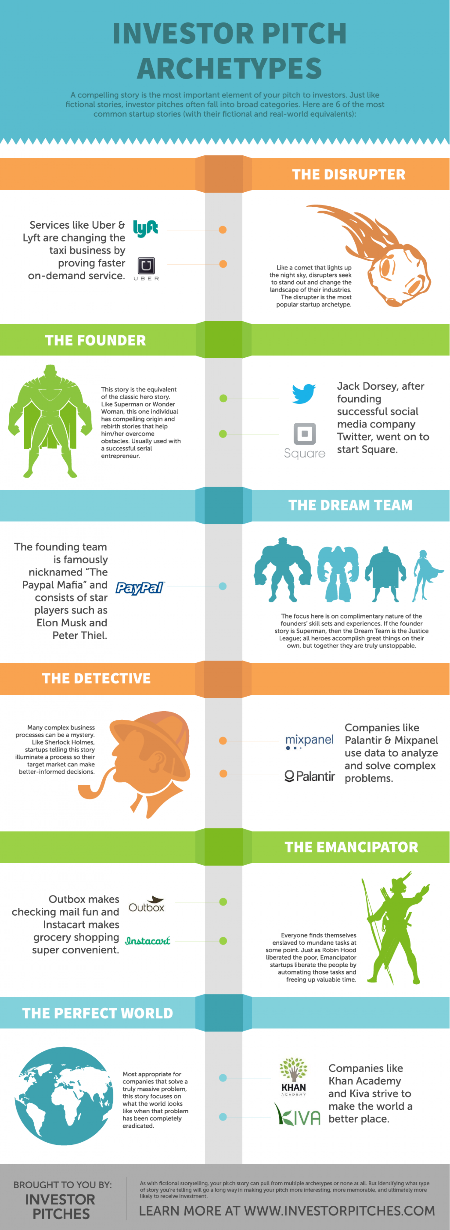 Investor Pitch Archetypes Infographic