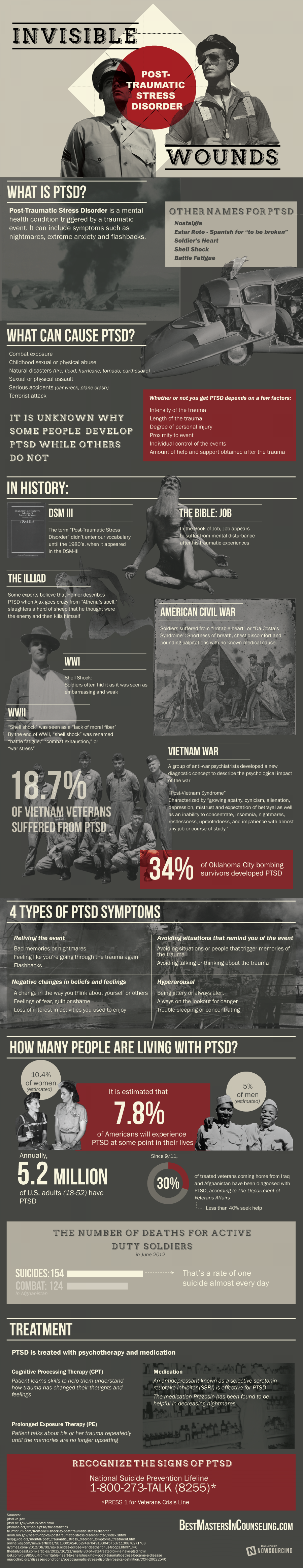 Invisible Wounds: PTSD Infographic