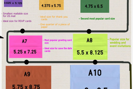 Invitation Envelope Size Guide Infographic