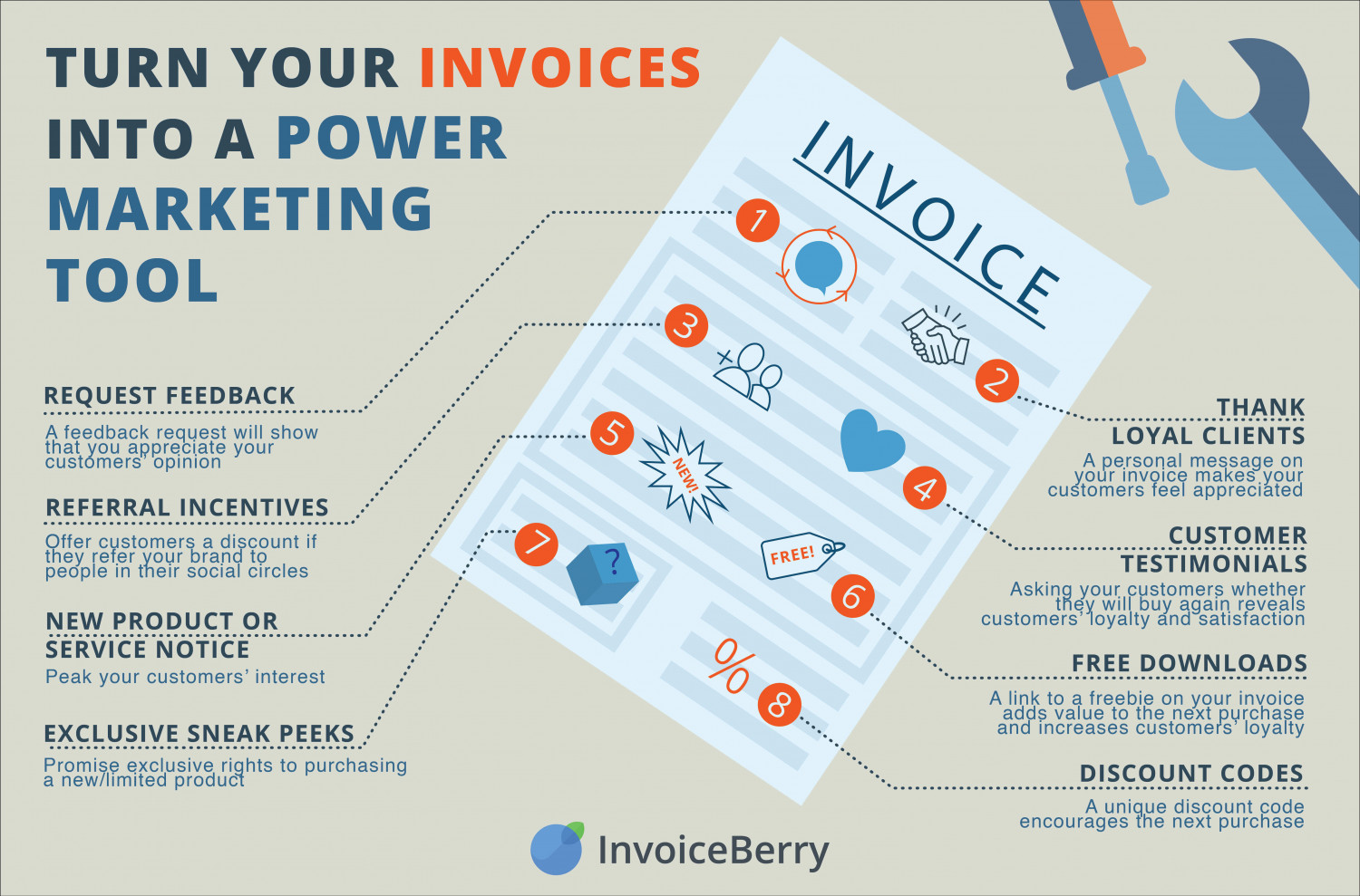 Invoice as a free marketing tool Infographic